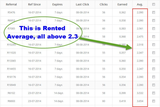 Rented Ref Average